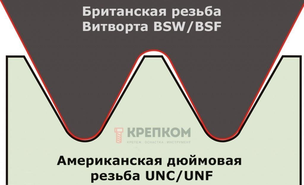 unc_vs_bsw_imperila_vs_british-thread.jp