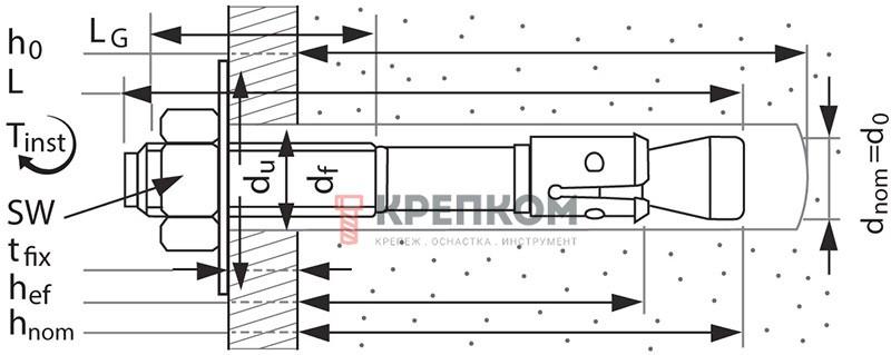 Анкер Mungo m2c с широкой шайбой - схема, чертеж
