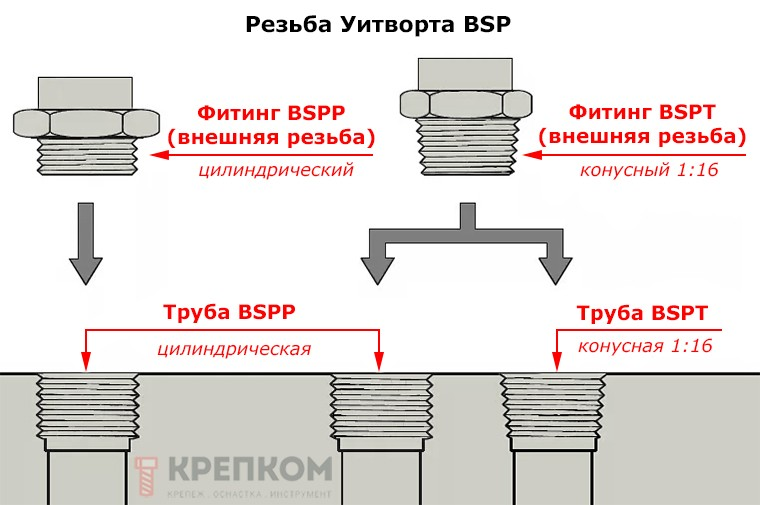 bsp_pipe_thread.jpg