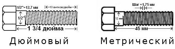 dyuymoviy_metric.jpg