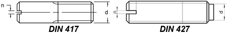 Винты установочные под шлицевую отвертку с цилиндрическим концом (цапфой) и плоским концом
