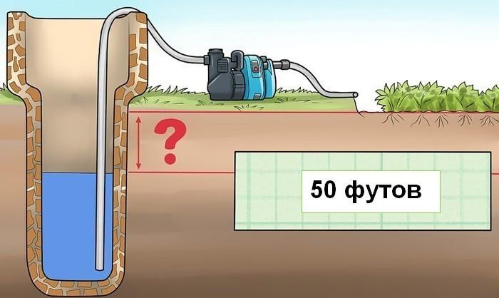 Расчет мощности водяного насоса