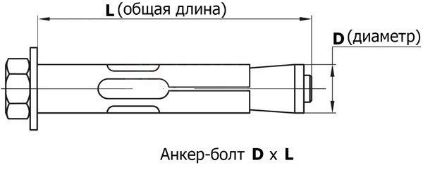 Схема анкер-болта