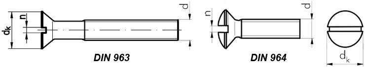 Винты потайной головкой и полупотайной головкой и прямым шлицем DIN 963 и DIN 964