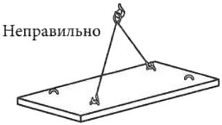 Схемы строповки и обвязки грузов. Способы строповки, строповка грузов, графическое изображение способов строповки грузов
